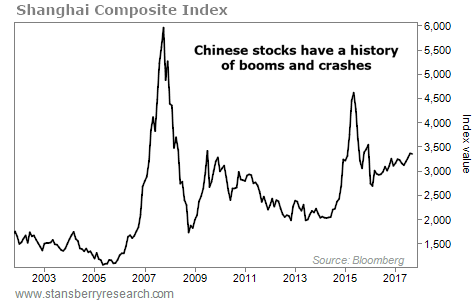 $1.7 Trillion Is Headed Into Chinese Stocks by 2019