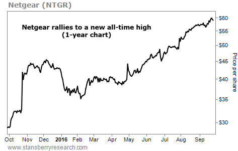 """The """"Internet of Things"""" is Powering This Stock Higher"""